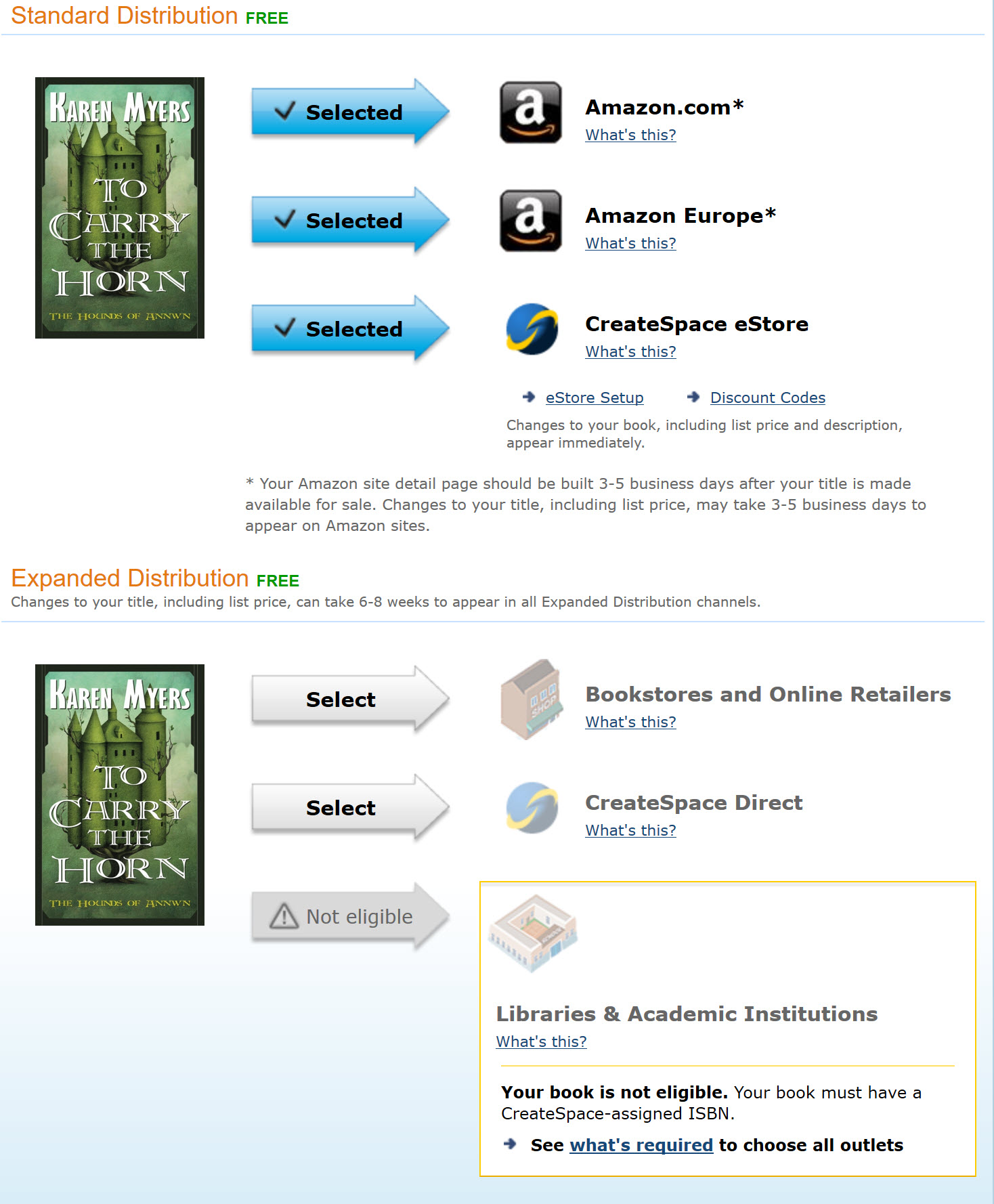 Publishing archives hollowlands the merits of createspace vs ingram is a common discussion topic among indie authors who produce paperback editions this post is an update of this analysis fandeluxe Gallery