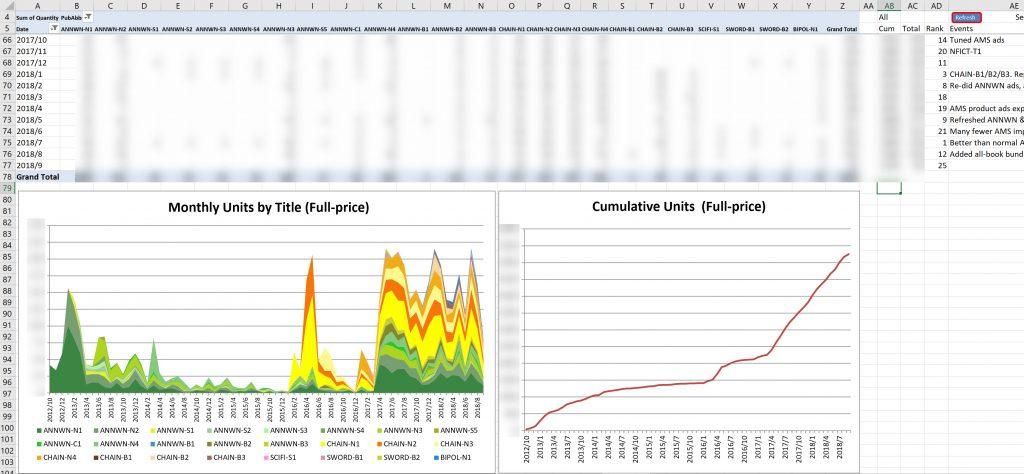 Image of spreadsheet dashboard